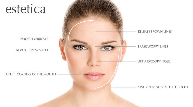 Ant-wrinkle treatments from Estetica